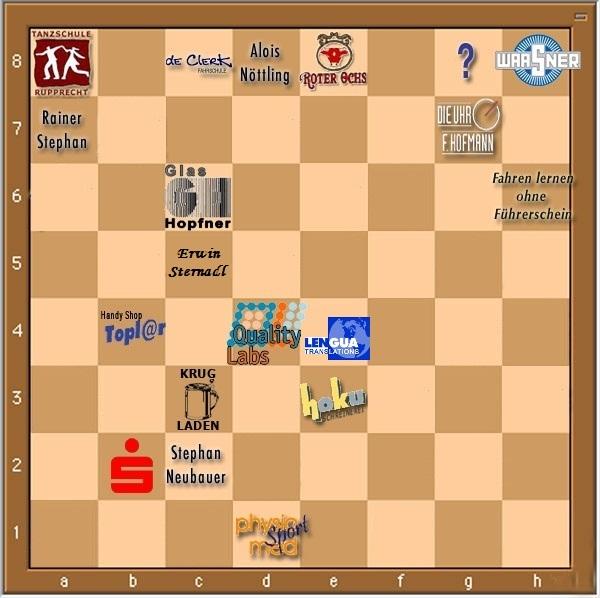 Schachbrett mit Sponsoren